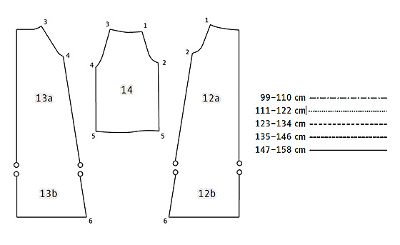 Schnittmuster kleid 110