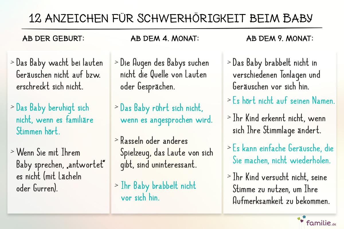 Schwerhörigkeit beim Baby