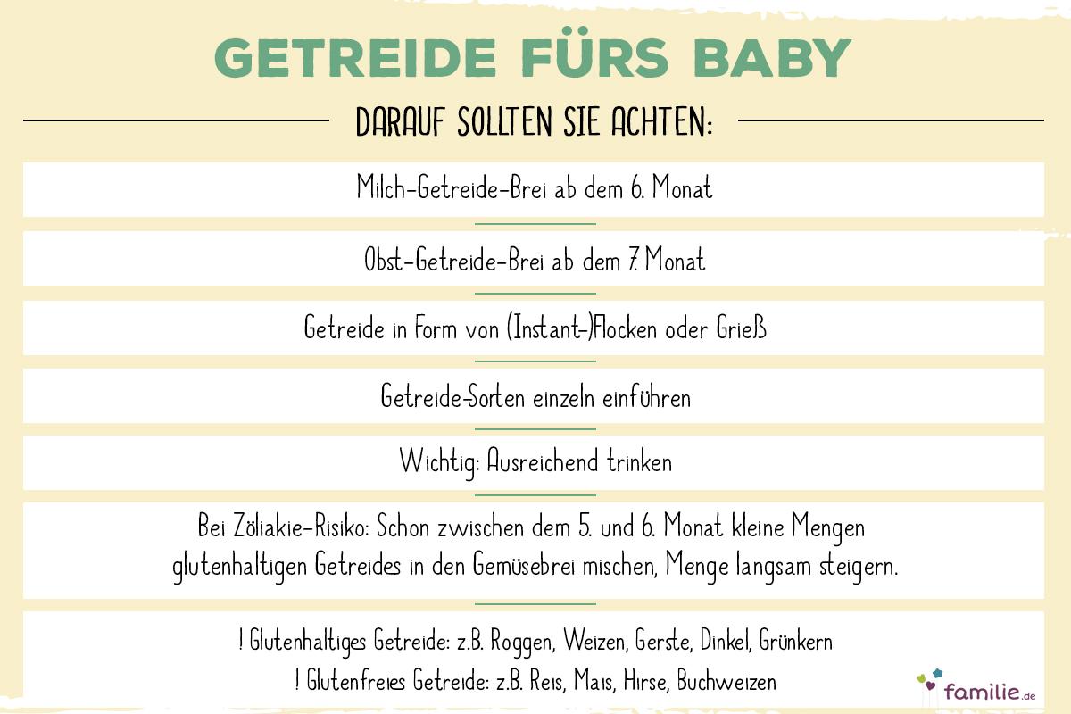 Getreidebrei fürs Baby: Merkliste