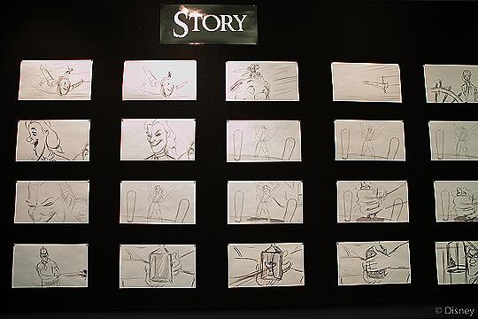 Das Storyboard mit ersten Skizzen vom Film