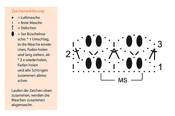 Orange Babyjacke häkeln: Anleitung und Häkelschrift - Familie.de
