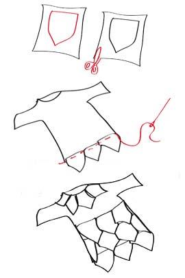 Kostüm: Paradiesvogel nähen