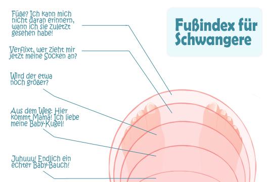 Schwangerschaft in Bildern: Fußindex