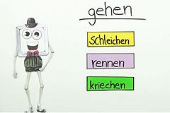 Wortgruppen